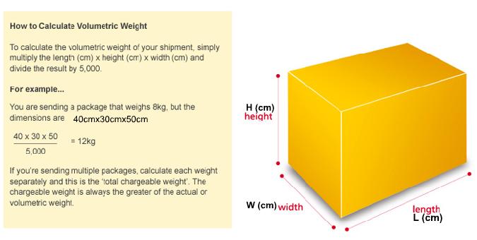Volumetric Weight Calculation